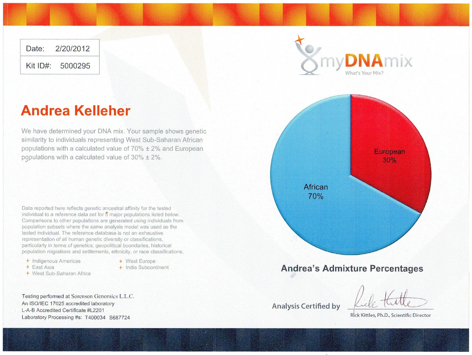 My Dna Admixture Results Are In