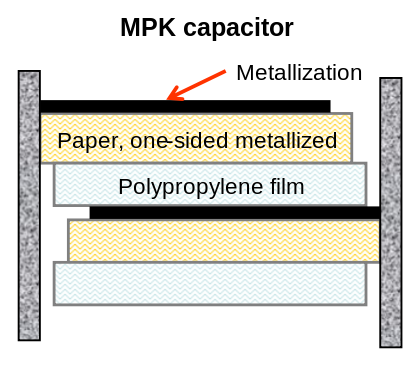 Polystyrene Film Capacitor Polyethylene Film Capacitors