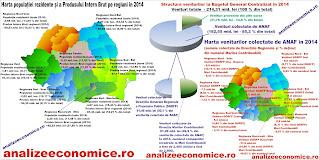 Cât au produs și cu cât au contribuit la buget regiunile în 2014