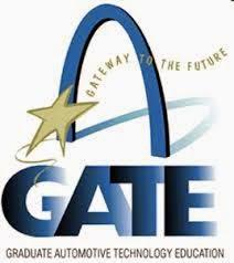 Cracking GATE