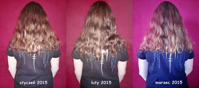 aktualizacja włosowa styczeń luty marzec 2015