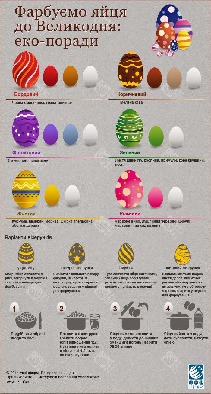 Как чем покрасить яйца на пасху