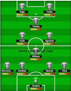 penempatan pemain terbaik di top eleven