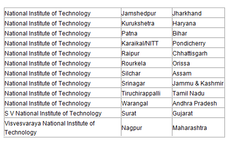 list of NIT college