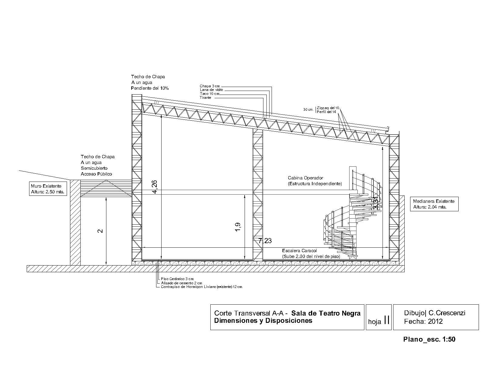 """La Rifa Solidaria, el plan B para """"la reconstrucción de la sala de ..."""