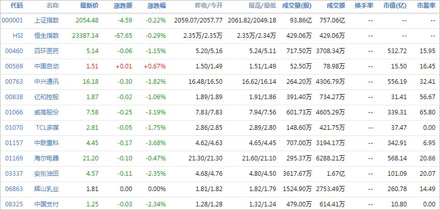 中国株コバンザメ投資ウォッチ銘柄watch20140721