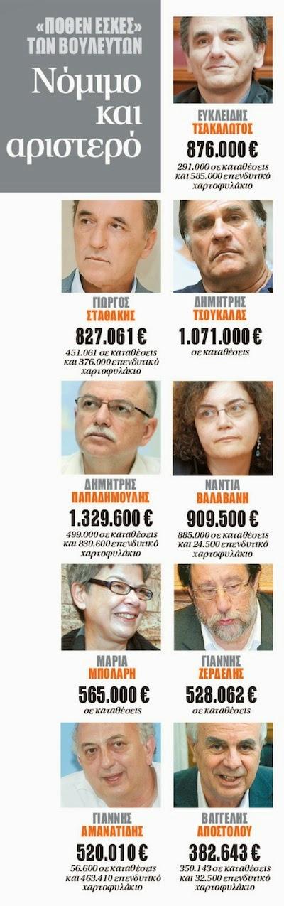 Οι αριστεροί με τις δεξιές τσέπες του ΣΥΡΙΖΑ