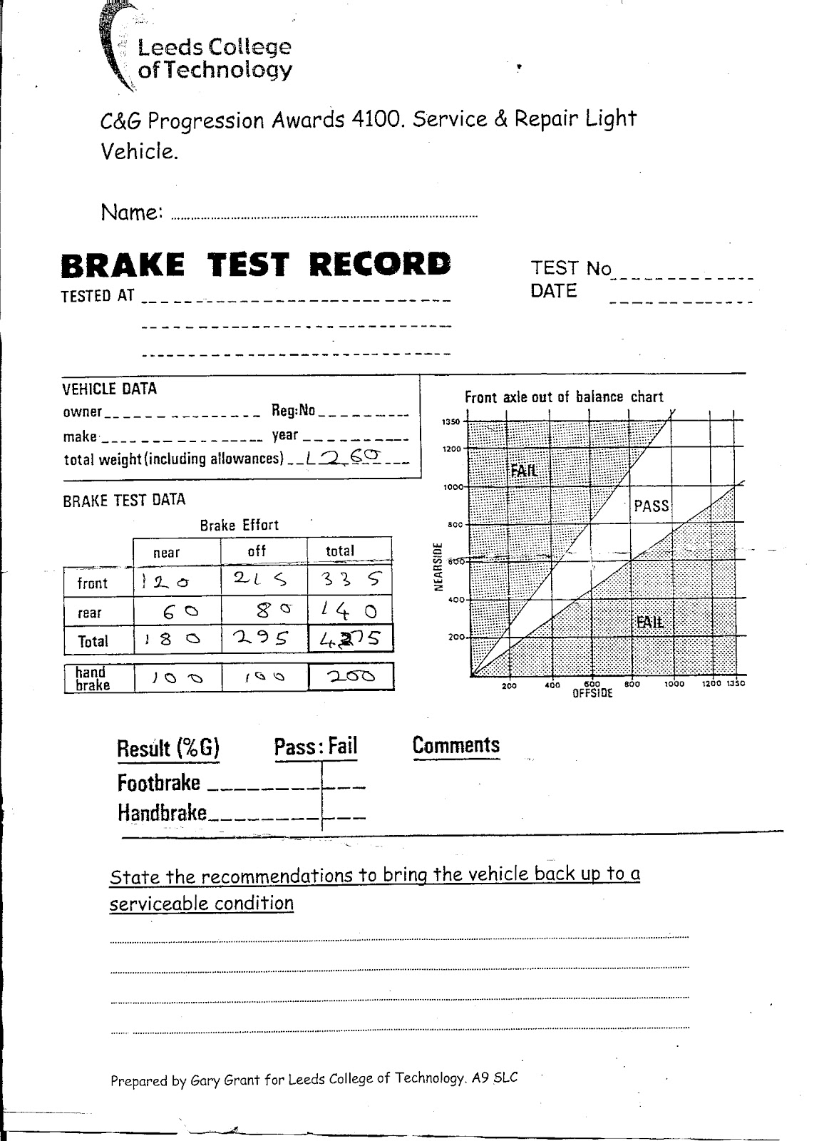 Brake test record sheet