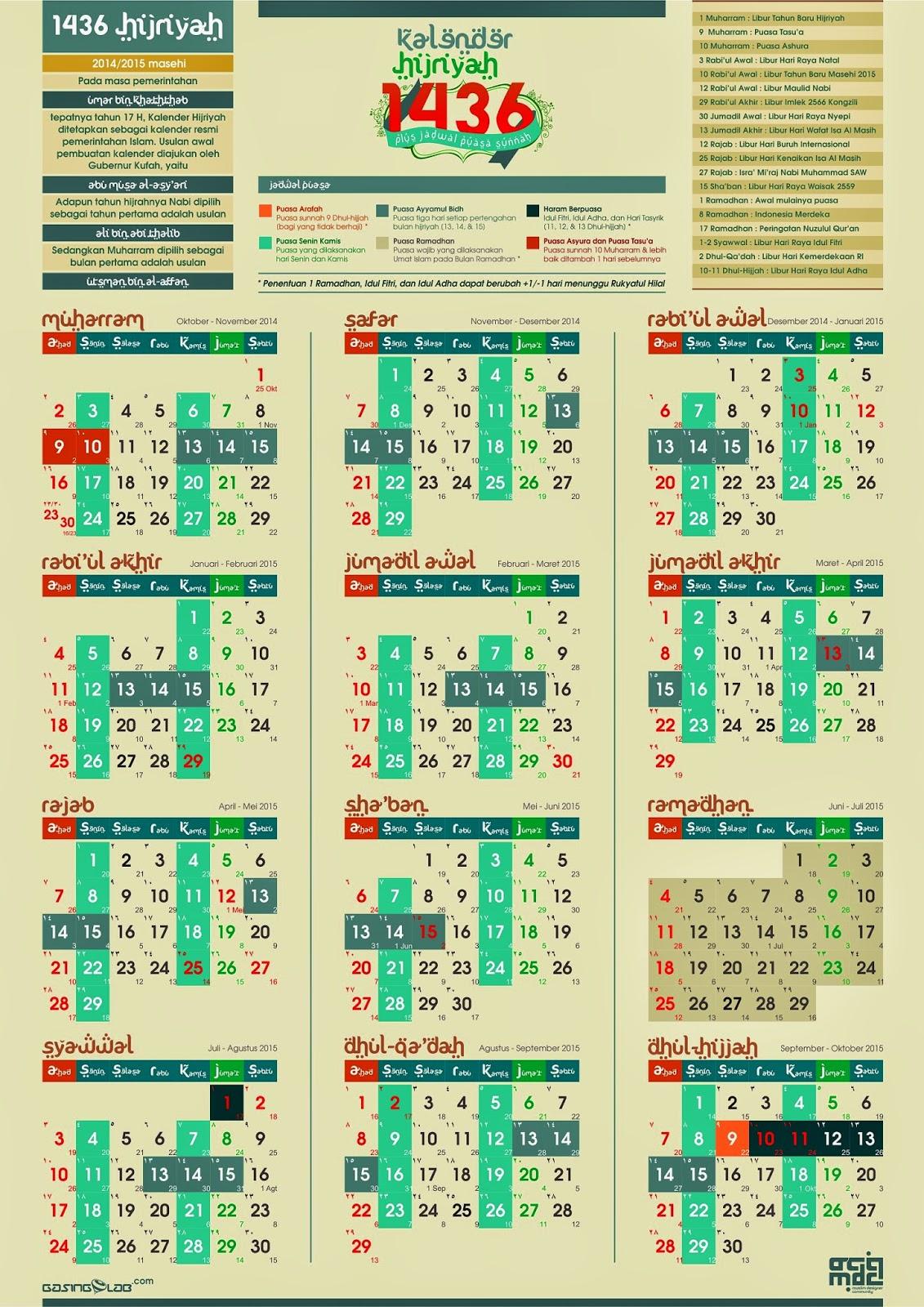 sejarah penetapan awal tahun hijriah bonus kalender