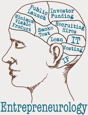 Inside the mind of the Hypentrepreneur