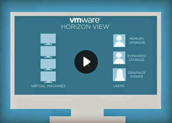 5 cloud computing comapanies in the world : VMware