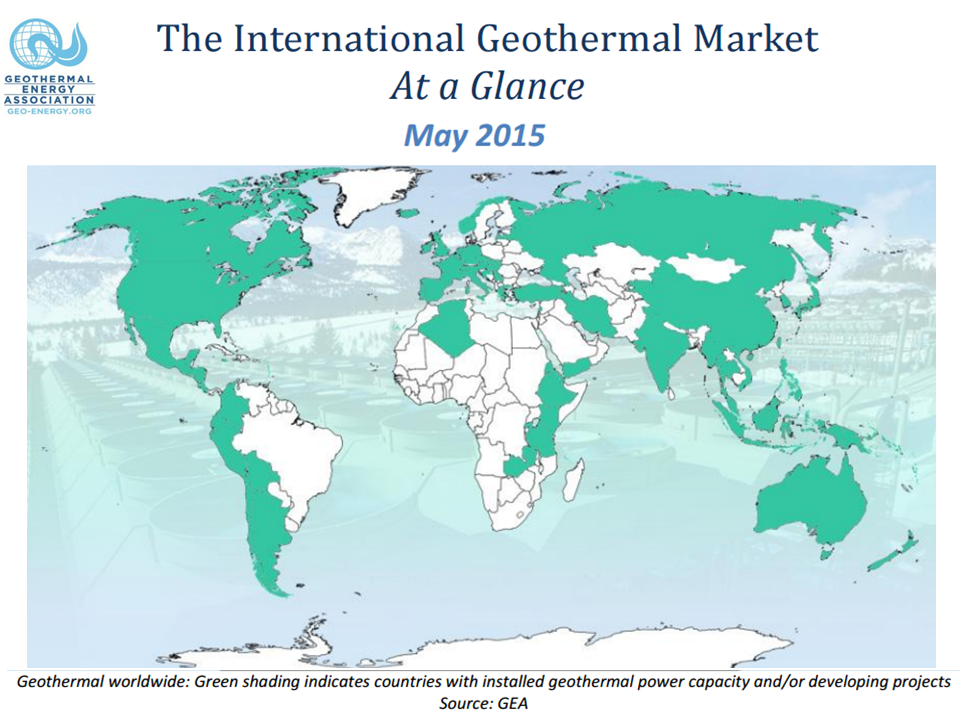 with the international market thus far having only tapped 65 of total global potential for geothermal power based on current geologic knowledge and
