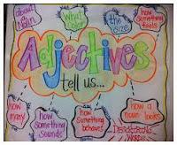 Pengertian dan Fungsi Adjectives (Kata Sifat)