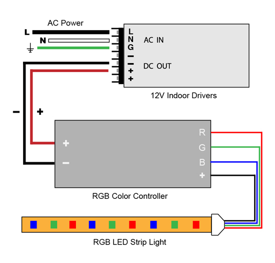 vlightdeco trading led wiring diagrams for 12v led lighting rh vlightdecoled blogspot com