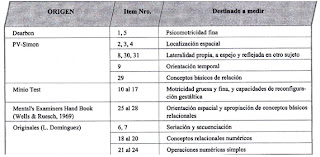 psicologia-test-inteligencia-prueba-protocolo