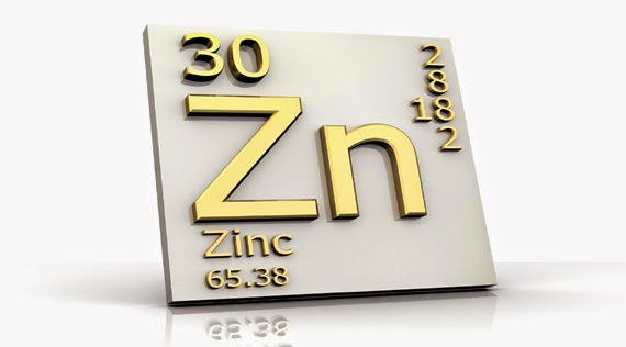 Zinc Prices to Outshine Other Metals in Q1 2015