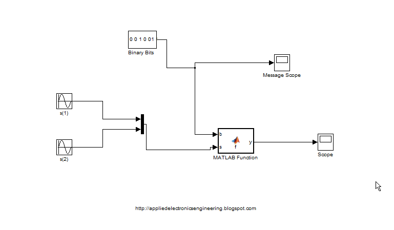 BPSK implementation in Simulink