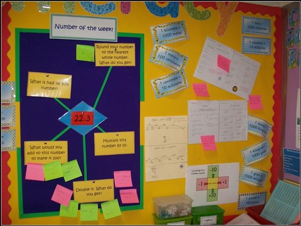 Classroom Display Ideas Year 4 ~ Creative teaching displays working walls literacy and maths