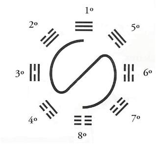 octagrama