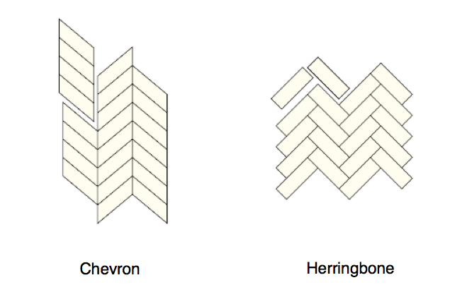 c b i d  home decor and design  obsessing about  herringbone