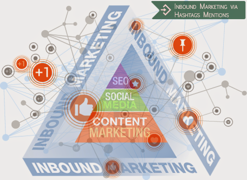 Inbound Marketing via Hashtags