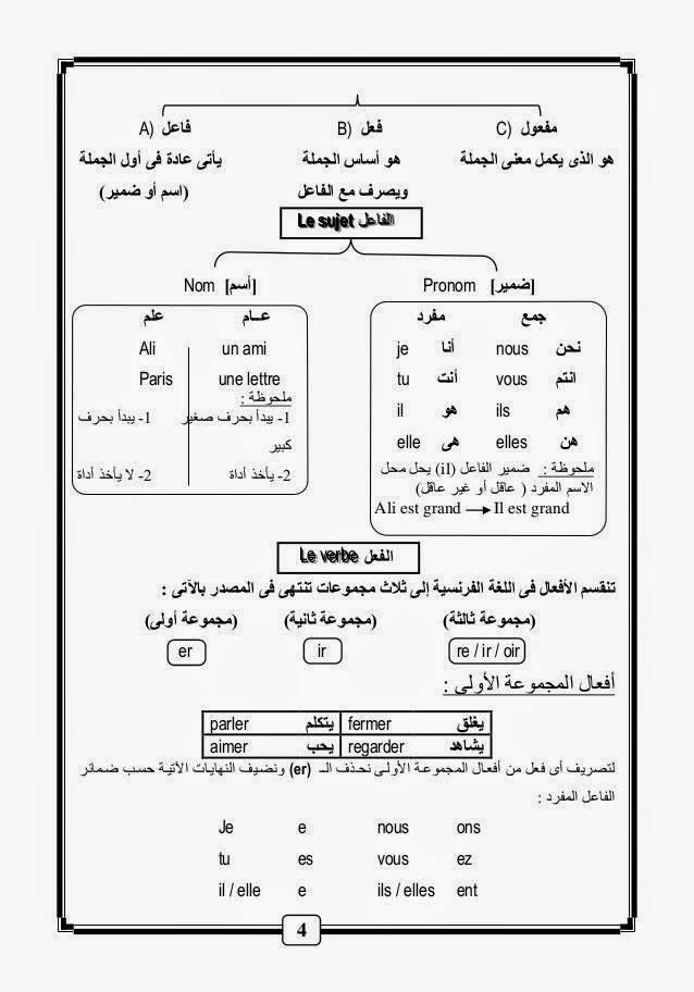 قواعد و أساسيات نطق الفرنسية لطلاب اللغات والحكومى مشروح عربى 10653548_10152811799