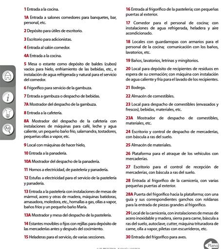 Libros de cocina y gastronom a el pr ctico - El practico de cocina ...