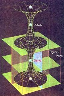 paralel evrenler