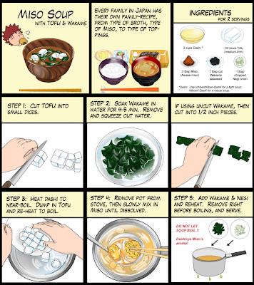 Mela e cannella.....: 味噌汁 (zuppa di miso)