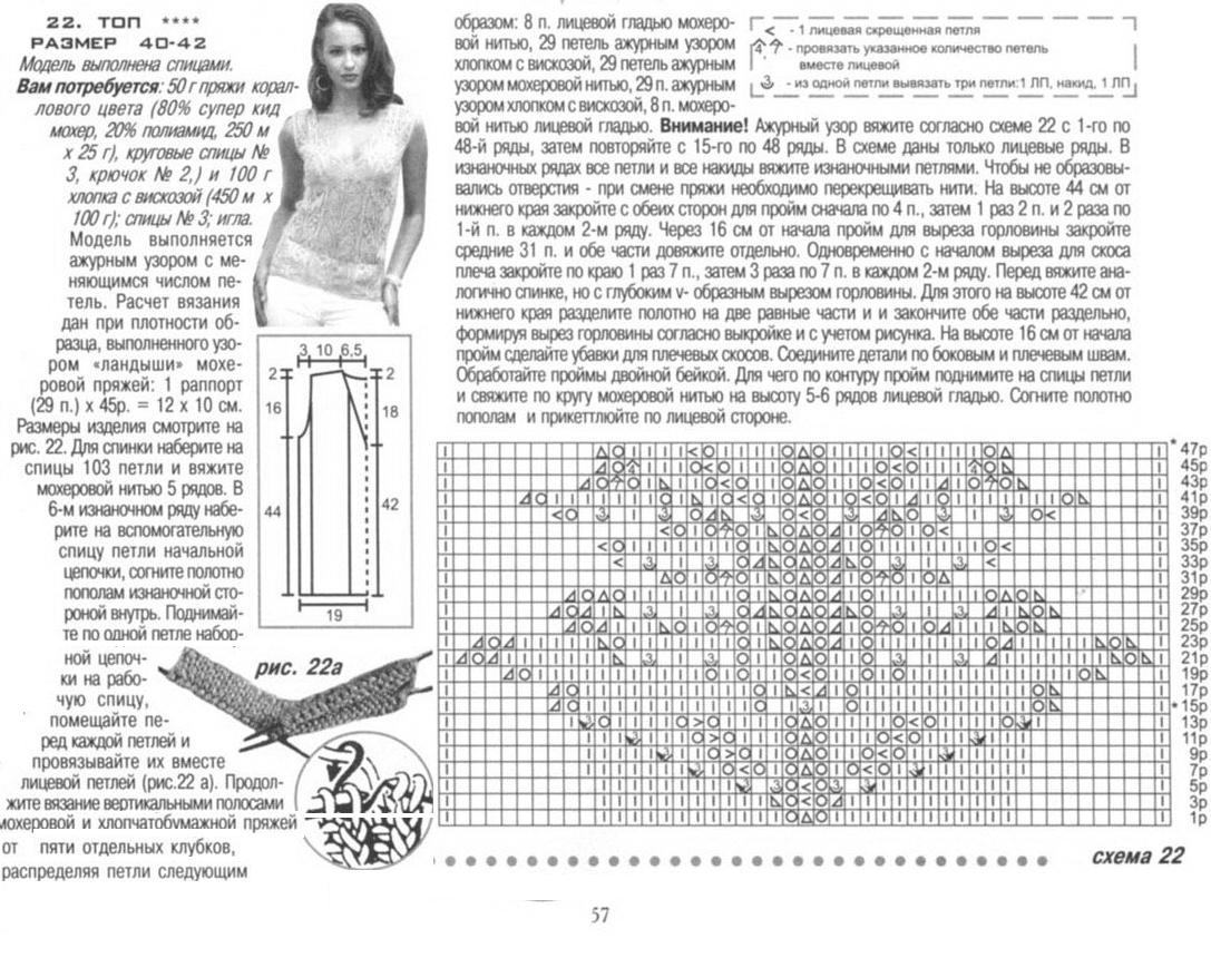 Кофта летняя связанная спицами и схема