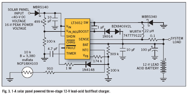 Power-Tracking Battery-Charger IC Supports Solar-Power Systems