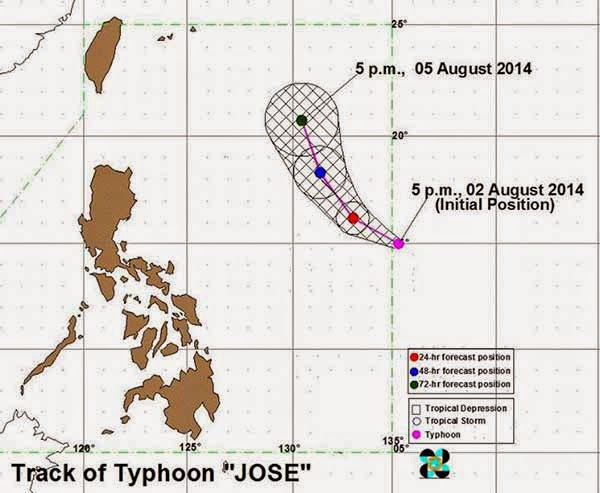 Typhoon Jose August 2 2014