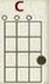 kunci ukulele C