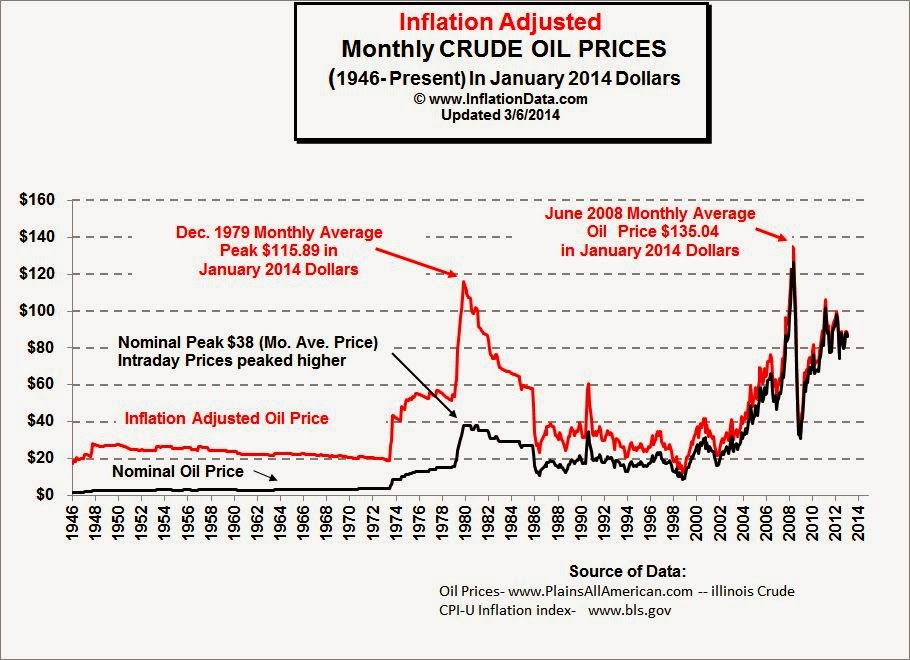 inflation and oil prices in malaysia 2006-12-21  how the two central banks have responded to the challenge of higher energy prices  21 low inflation the central banks of malaysia and  the oil.