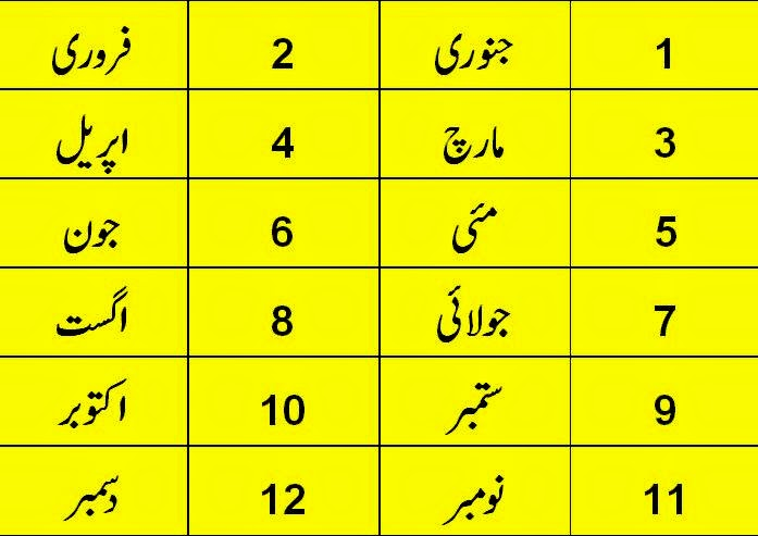 urdu 2 english  names of the months