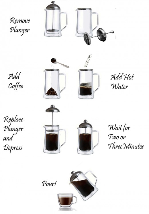 LIVING LIFE IN COSTA RICA blog: CHORREADOR - the Costa Rican style of Coffee Maker & Other Ways ...