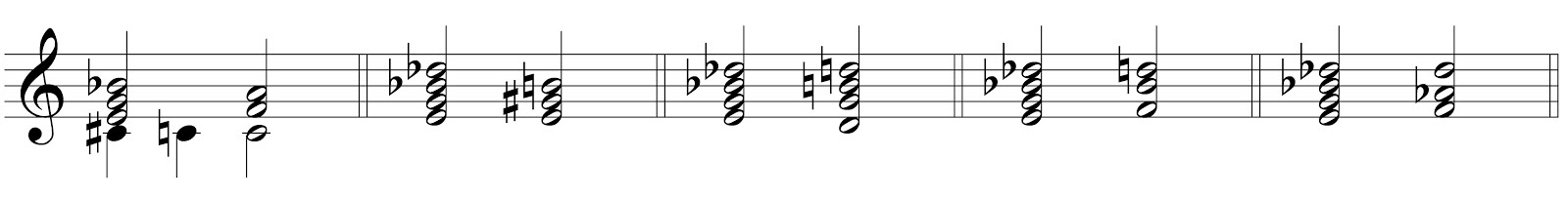 Music Theory: Diminished Chords