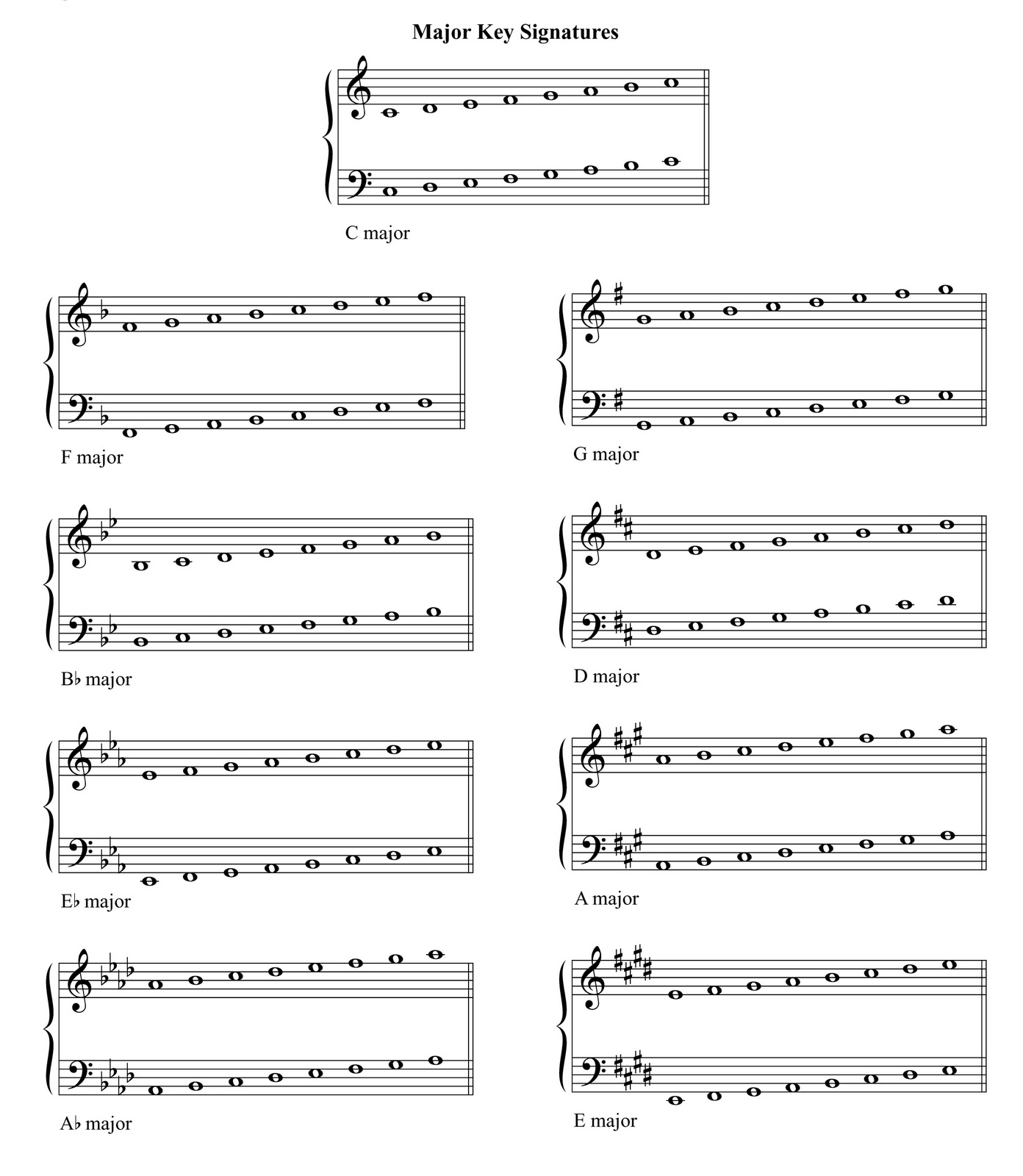 scales and key signatures Music notation lesson 10 : deals key signatures : accidentals , major scale , sharps, flats learn to read music course by michael furstner.