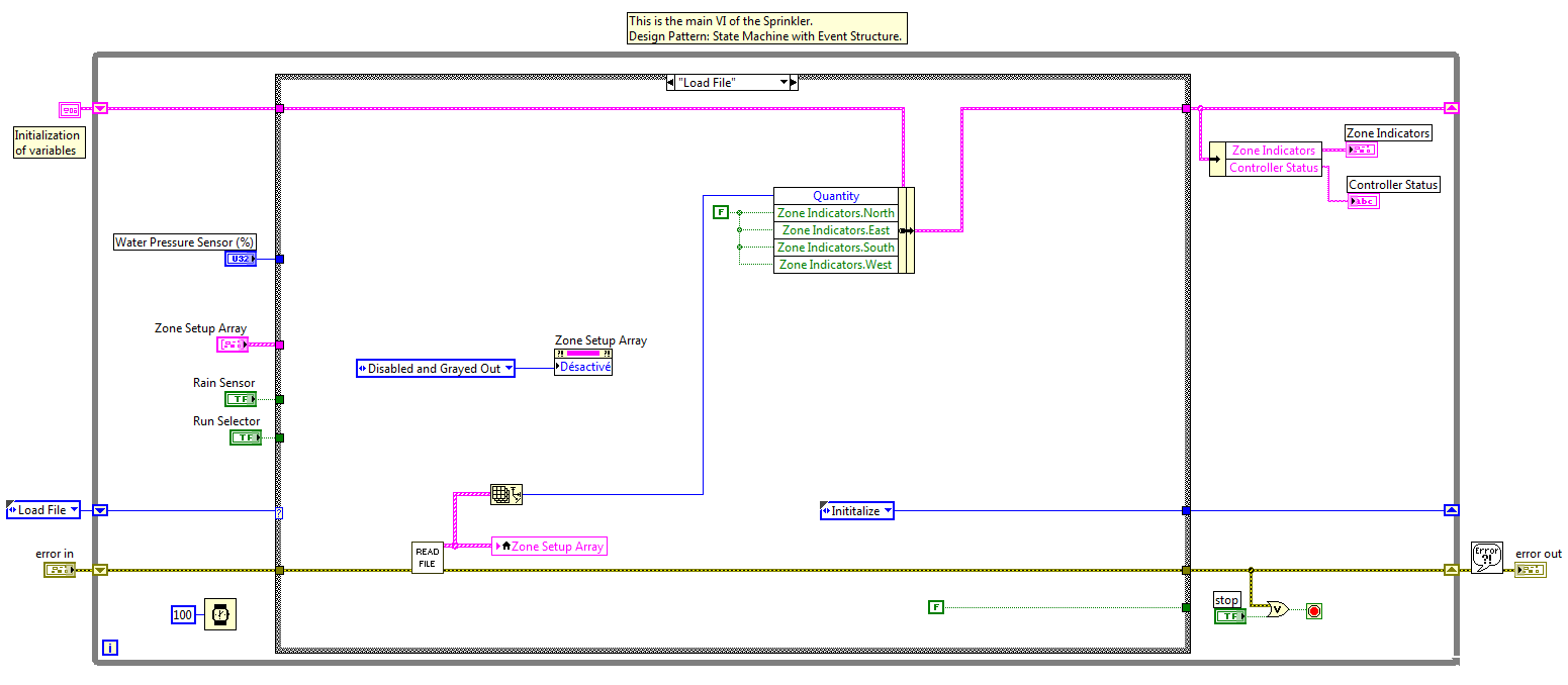 Labview time 1betcityfo Choice Image