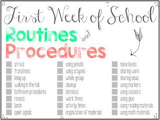 https://www.teacherspayteachers.com/Product/First-Week-of-School-Routines-and-Procedures-Checklist-1996836