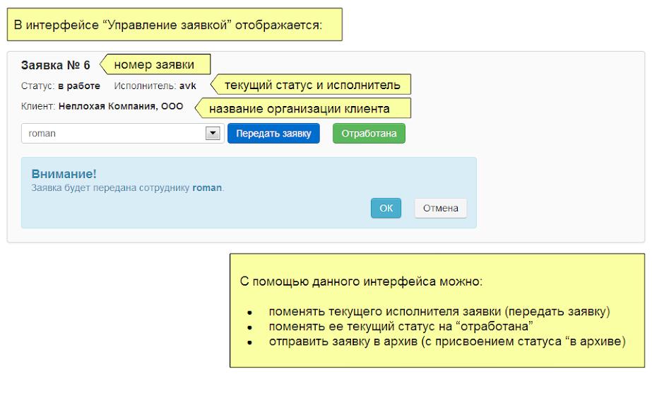 Интерфейс Системы Управления Заявками: Управление заявкой