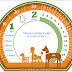 Como calcular la edad de mi perro o perra