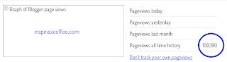 pageviews 100 ribu