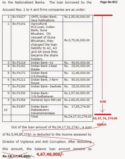 Jayalalitha Karnataka High Court Judgement