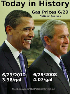 Today in history gas bush