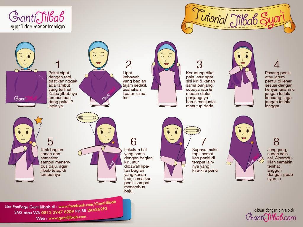 Cara Memakai Hijab Yang Benar Berdasarkan Islam