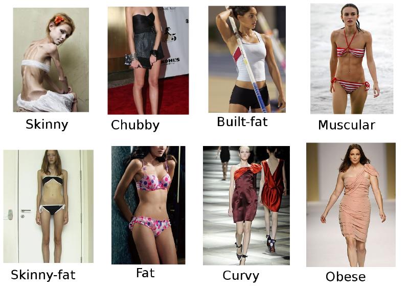 Skinny girl dating overweight guy