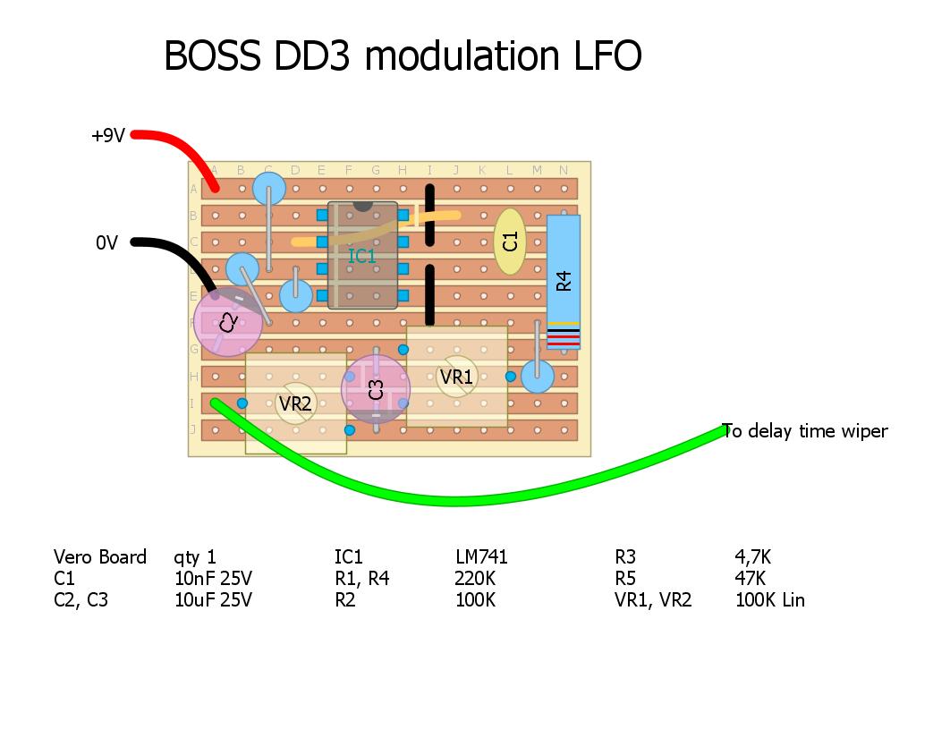 Layout du LFO pour BOSS DD3