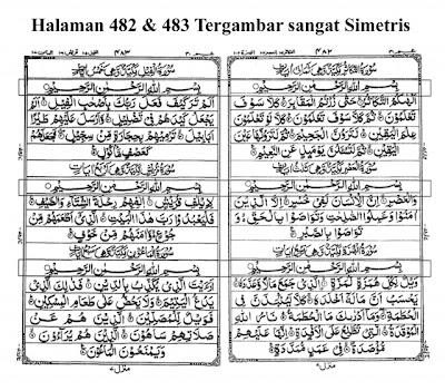 download surat al waqiah latin