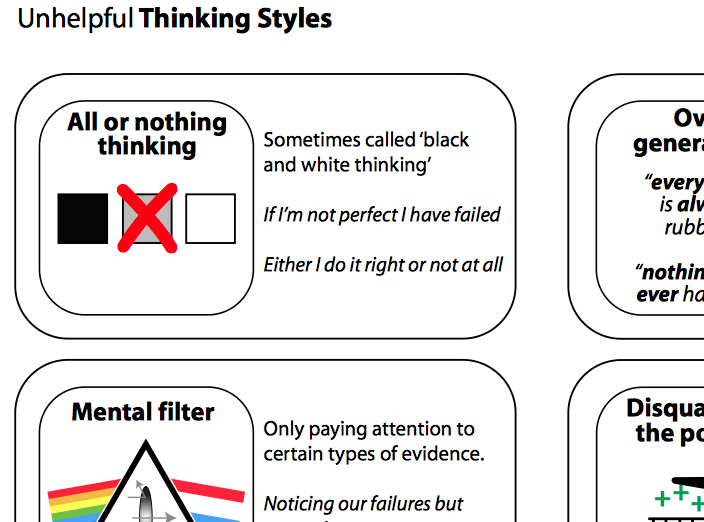 ... .psychologytools.org/Worksheets/English/Unhelpful_Thinking_Styles.pdf